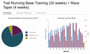 Trail Running Base Training Plan