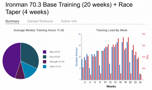 Ironman 70.3 Base Training