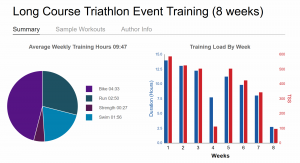 Long Course Triathlon Event Training