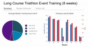 Long Course Triathlon Event Training